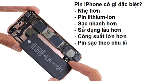 công nghệ pin lithium ion iphone