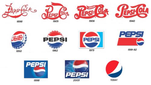 quá trình thay đổi logo hãng pepsi