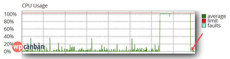 sau khi bật under attack mode trong cloudflare
