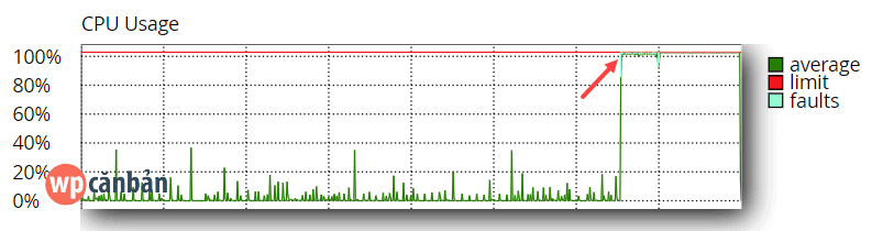 trước khi bật under attack mode trong cloudflare
